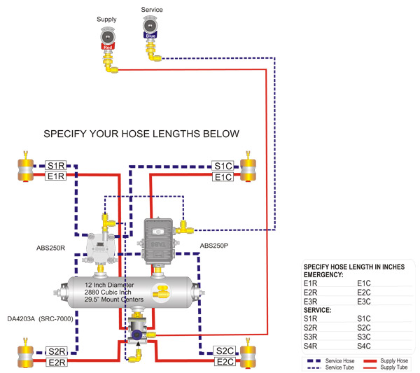 PAGE 18 bendix 4s2m axle by axle air brake system for two axle semi trailer semi trailer abs wiring diagram at reclaimingppi.co