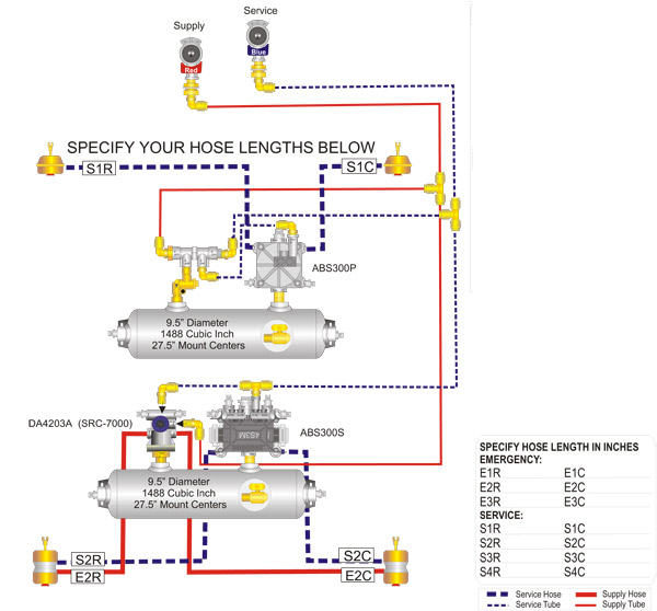 PAGE 26 pre pro assembly systems for commercial trailers meritor abs wiring diagram at crackthecode.co