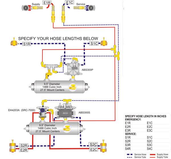 source meritor wabco abs wiring diagram international wiring diagram wiring diagram   elsalvadorla ABS Wire Harness Repair ABS Wiring Diagram