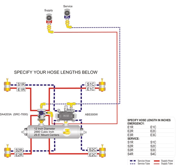 PAGE 7 pre pro assembly systems for commercial trailers wabco abs wiring diagram at bakdesigns.co